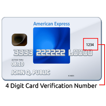American Express CVV Code Illustration